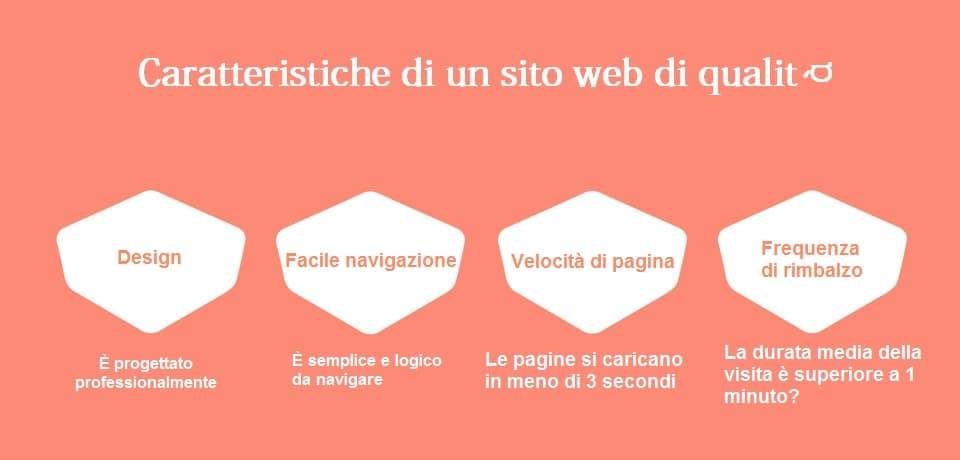 Quality-Website